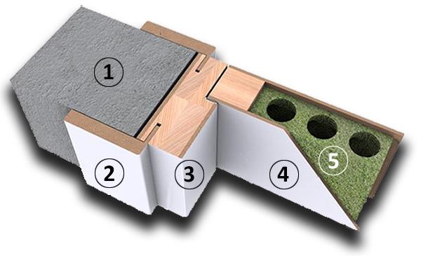 Standard-02-presek-vrata-ispuna-perforirana-iverica